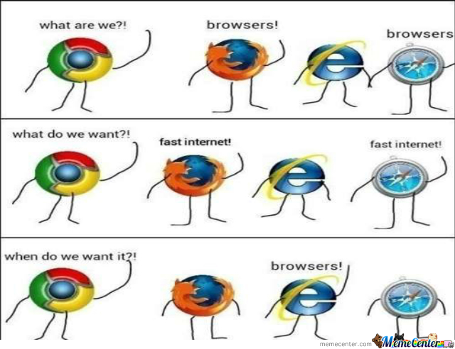 Explorer Chrome Google Meme Internet Firefox